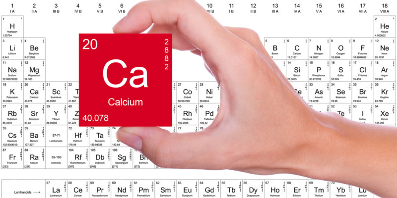 Calcium symbol and the periodic table